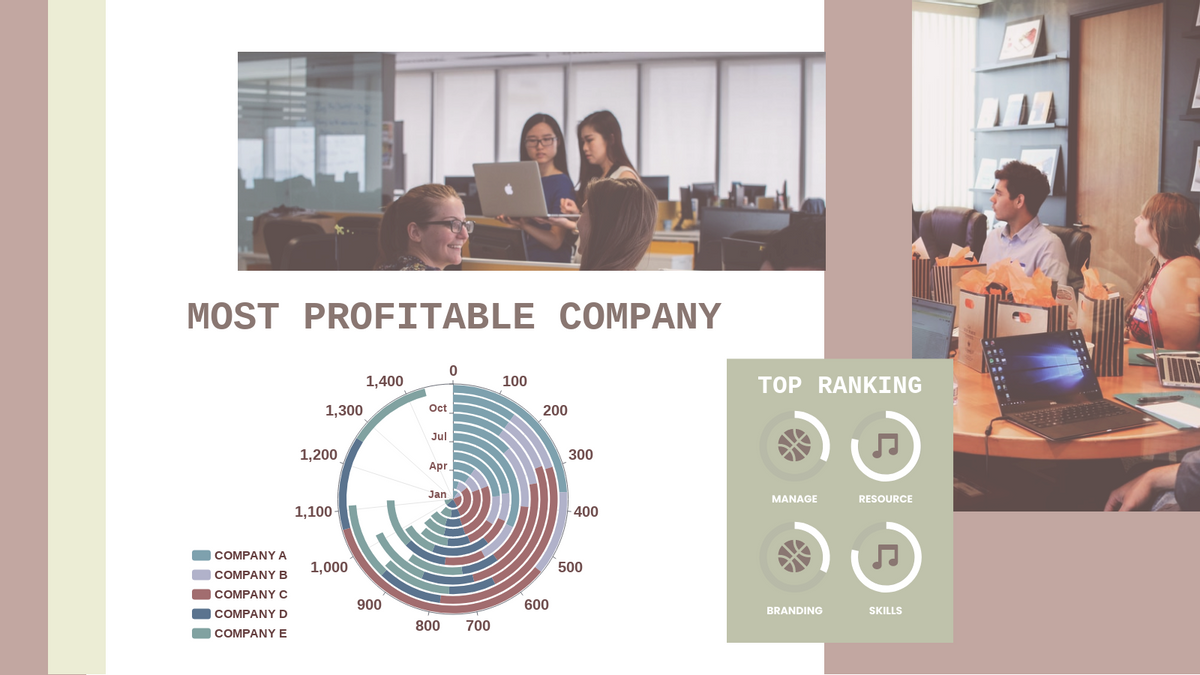 Stacked Radial Chart template: Most Profitable Company Stacked Radial Chart (Created by Chart's Stacked Radial Chart maker)
