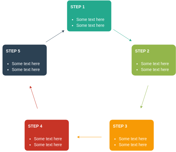 Cycle Block Diagram template: Block Cycle (Created by Diagrams's Cycle Block Diagram maker)