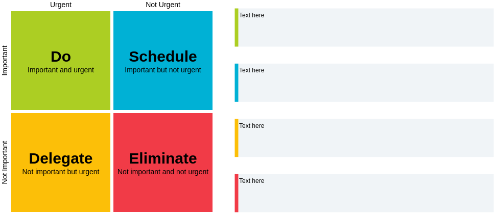 艾森豪優先矩陣 template: Eisenhower Decision Matrix (Created by Diagrams's 艾森豪優先矩陣 maker)