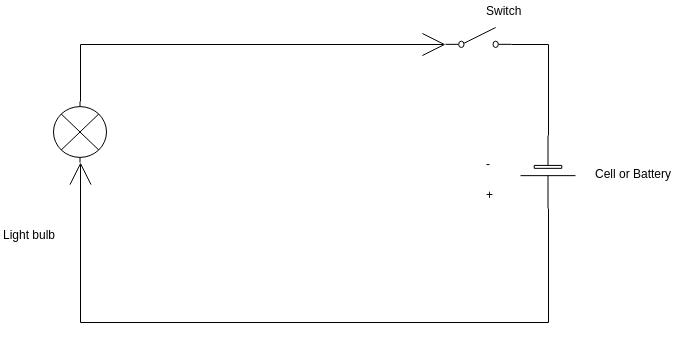 Circuit Diagram template: Torch (Created by Diagrams's Circuit Diagram maker)