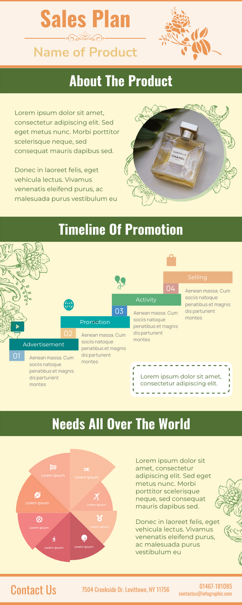 Infographic template: Sales Plan Infographic (Created by InfoART's Infographic maker)