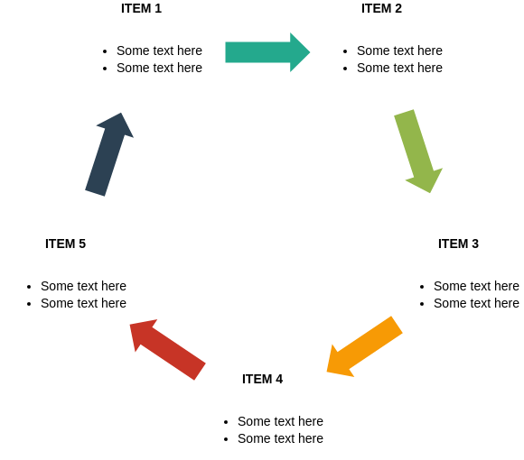 Cycle Block Diagram template: Text Cycle (Created by Diagrams's Cycle Block Diagram maker)