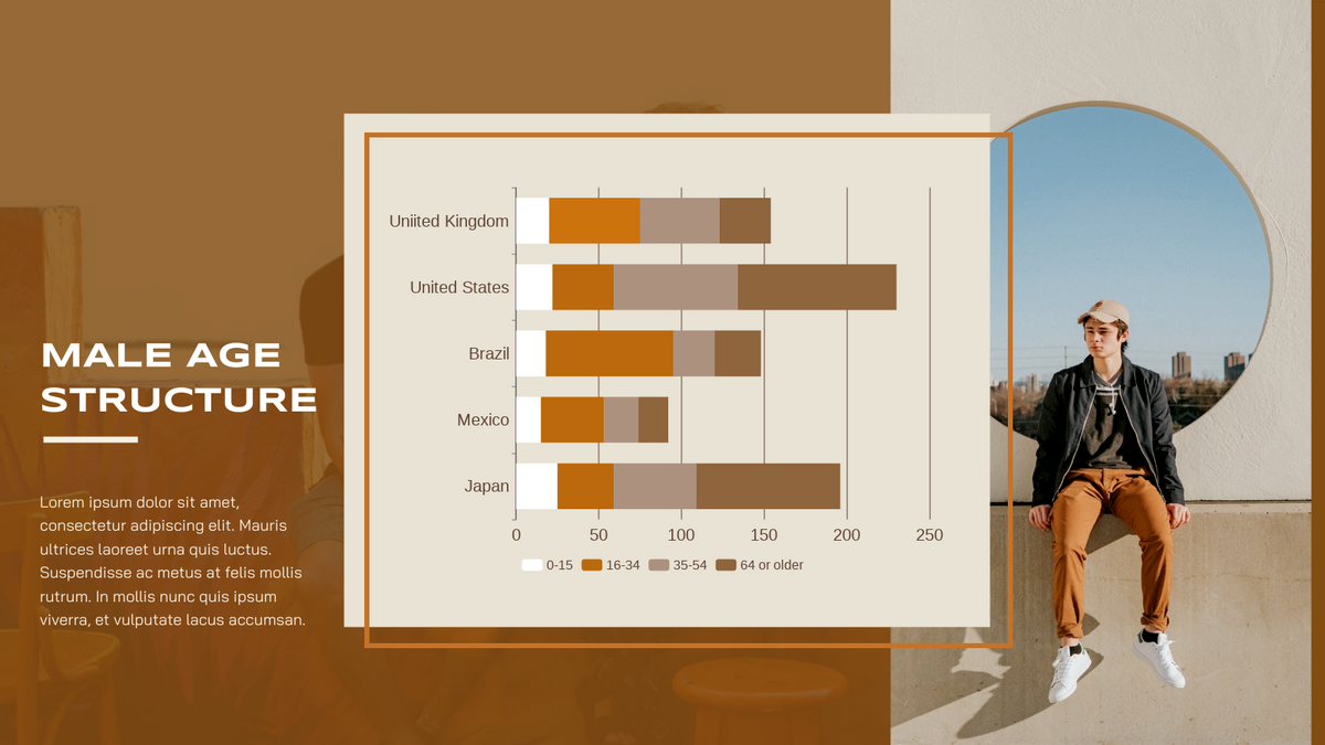 Stacked Bar Chart template: Male Age Structure Stacked Bar Chart (Created by Chart's Stacked Bar Chart maker)