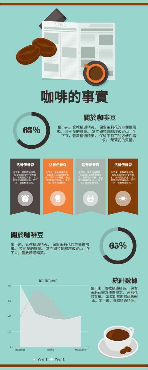 信息圖表 template: 咖啡事實圖表 (Created by InfoART's 信息圖表 maker)