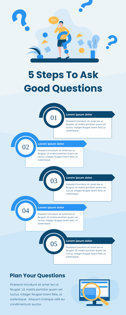 Infographic template: 5 Steps To Ask Good Questions Infographic (Created by InfoART's Infographic maker)