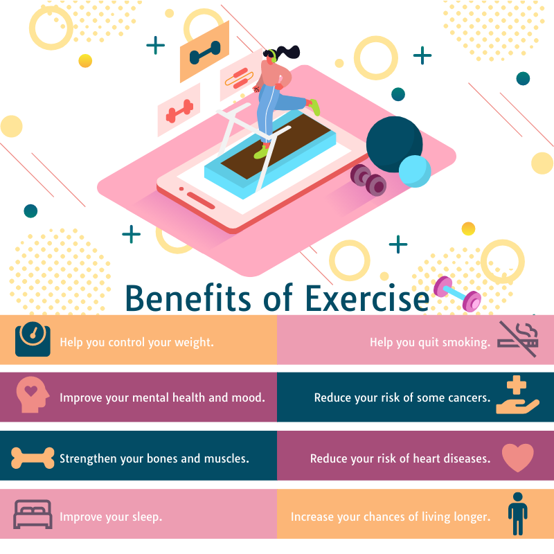 Infographic template:  Benefits of Exercise Infographic (Created by InfoART's Infographic maker)