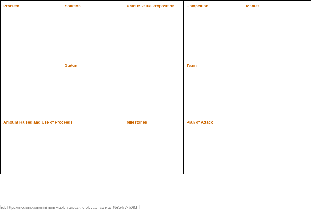 Elevator Canvas (Business Model Example)