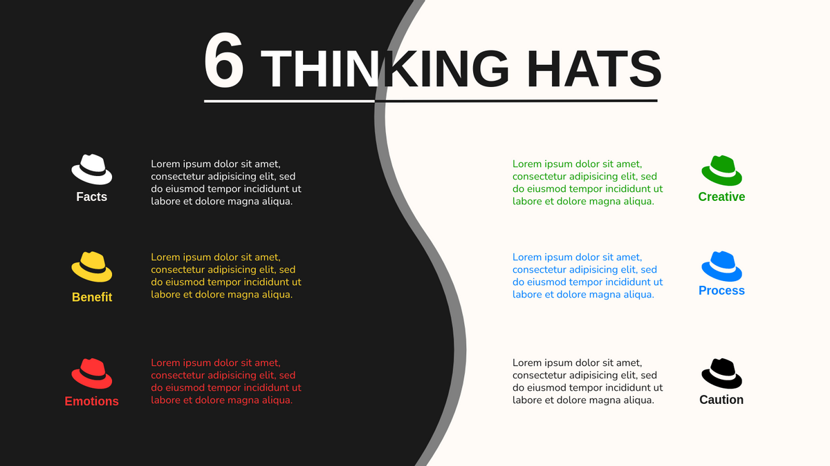 Six Thinking Hat template: How to Use the Six Thinking Hats (Created by InfoART's Six Thinking Hat maker)
