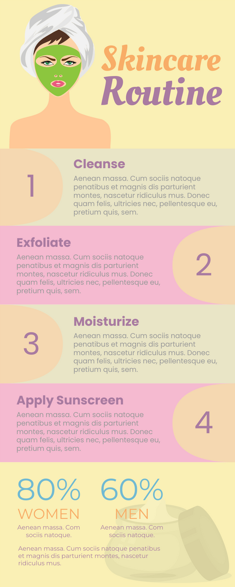 Infographic template: Skin Care Routine (Created by InfoART's Infographic maker)