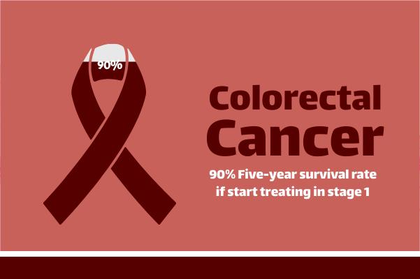 醫療 template: Colorectal Cancer (Created by InfoChart's 醫療 maker)