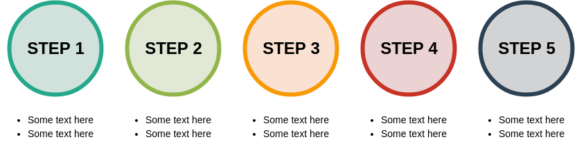 Circle Process (Block Diagram Example)