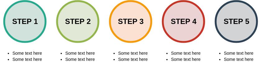 Process Block Diagram template: Circle Process (Created by Diagrams's Process Block Diagram maker)