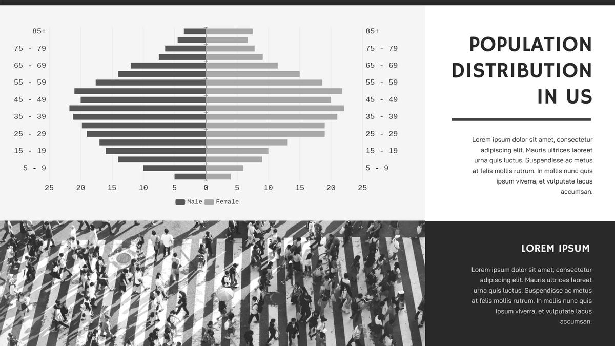 Butterfly Chart template: Population Distribution In US Butterfly Chart (Created by Chart's Butterfly Chart maker)