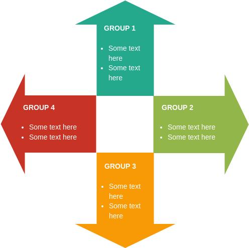 Relationship Block Diagram template: Diverging Arrows (Created by Diagrams's Relationship Block Diagram maker)