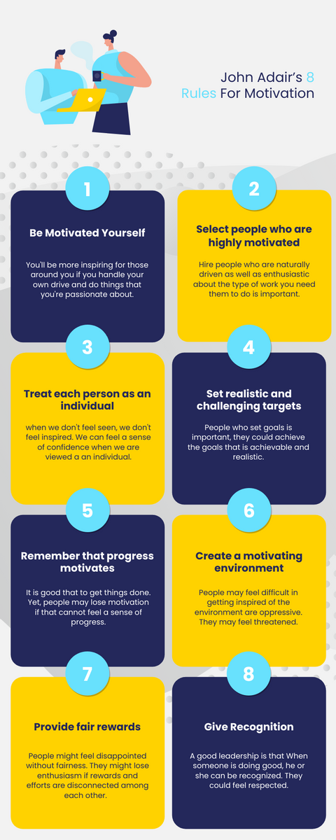 Infographic template: John Adair's 8 Rules For Motivation Infographic (Created by InfoART's Infographic maker)