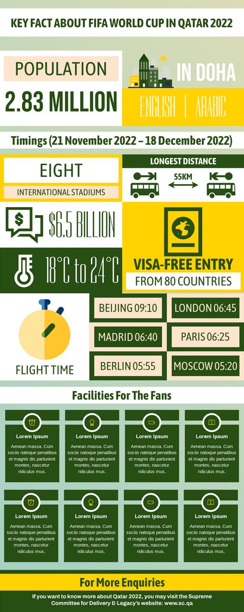 Infographic template: Key Facts Of FIFA World Cup In Qatar Infographic (Created by InfoART's Infographic maker)