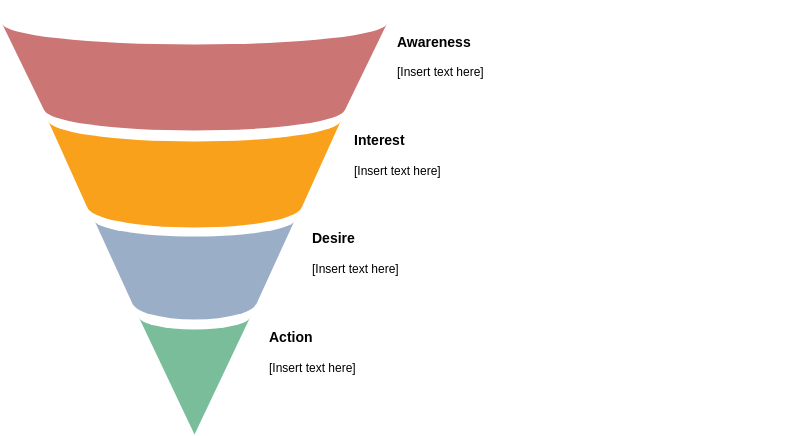 AIDA Funnel Template 2 (AIDA Funnel Example)