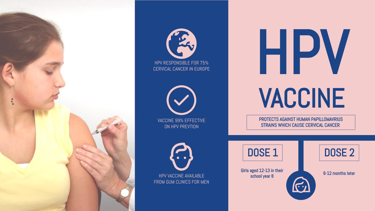 Twitter Post template: HPV Prevention Twitter Post (Created by InfoART's Twitter Post maker)