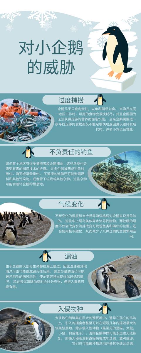 信息图表 template: 对企鹅的威胁信息图 (Created by InfoART's 信息图表 maker)