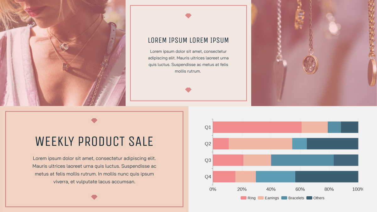 100% Stacked Bar Chart template: Weekly Product Sale 100% Stacked Bar Chart (Created by Chart's 100% Stacked Bar Chart maker)