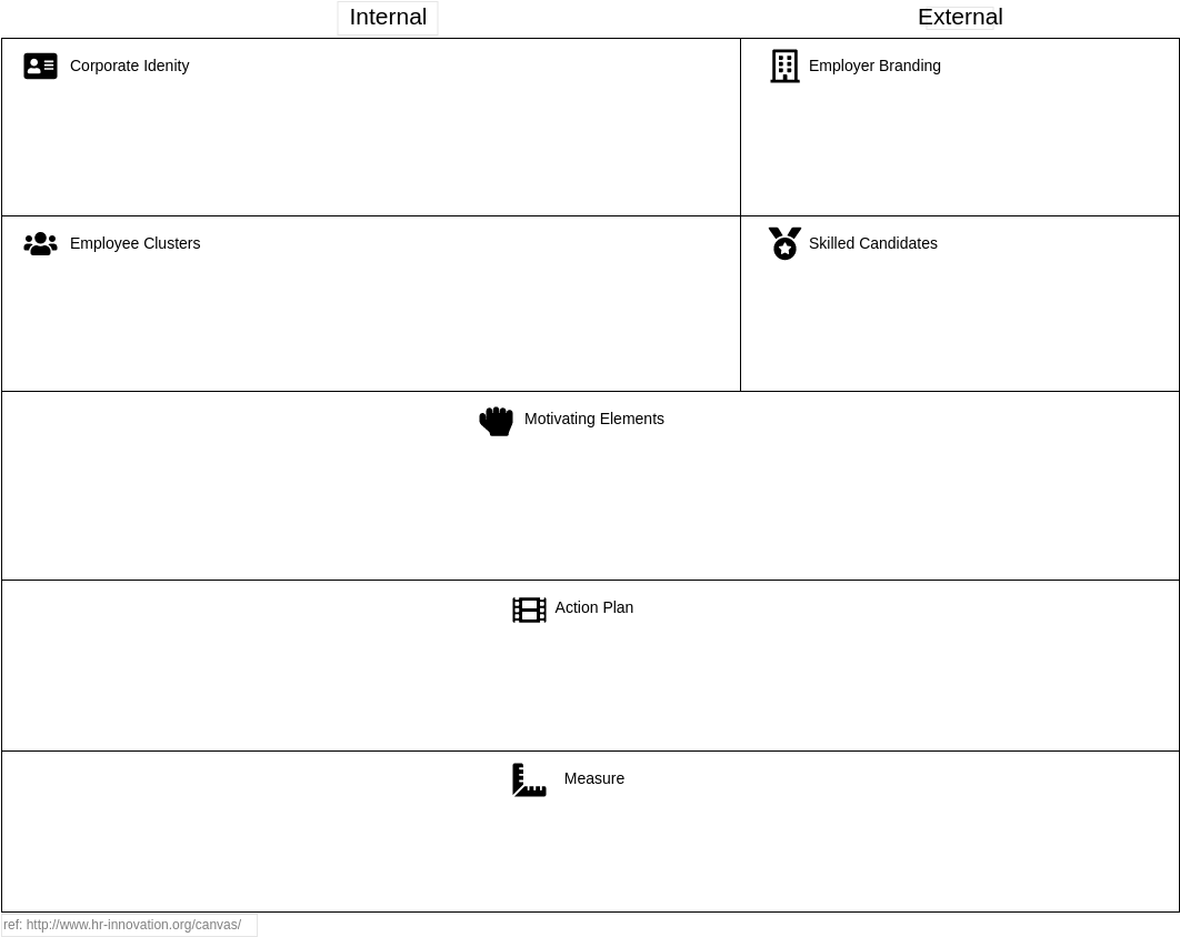Team Management Analysis Canvas template: HR Innovation Canvas (Created by Diagrams's Team Management Analysis Canvas maker)