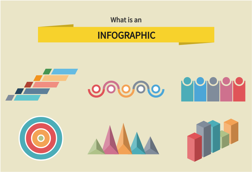 What is an Infographic (Infographic Example)
