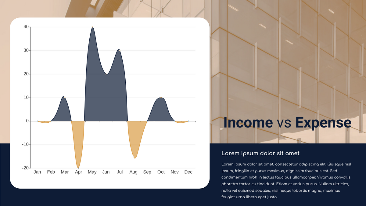 Difference Chart template: Income vs Expenses Difference Chart (Created by Chart's Difference Chart maker)