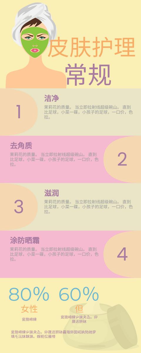 信息图表 template: 日常皮肤护理 (Created by InfoART's 信息图表 maker)
