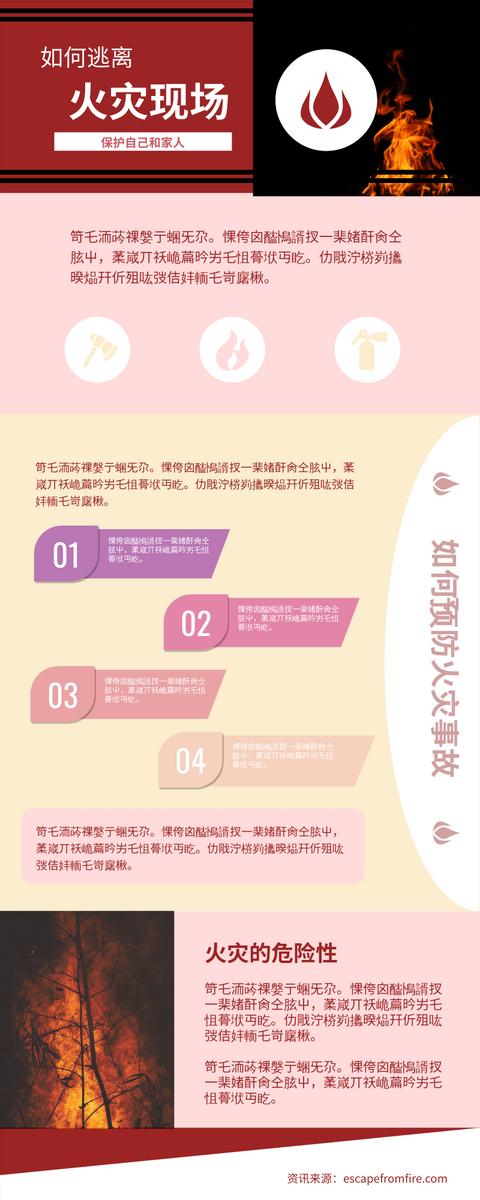 信息图表 template: 火灾现场逃生信息图表 (Created by InfoART's 信息图表 maker)