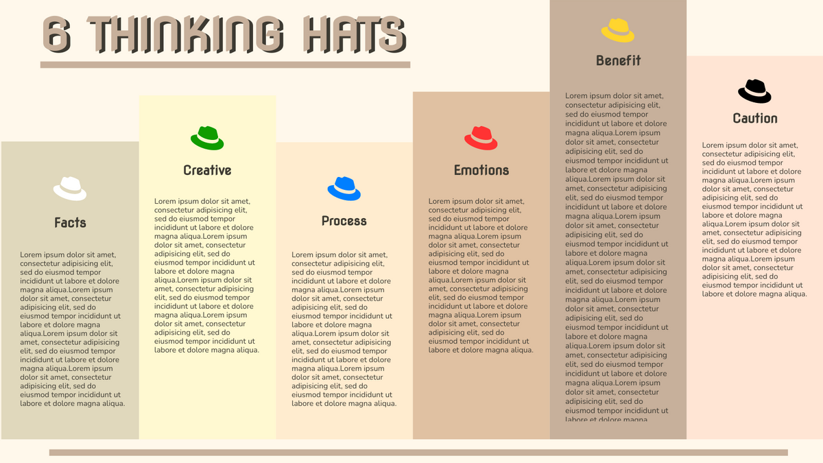 Six Thinking Hat template: Brainstorming with Six Thinking Hats (Created by InfoART's Six Thinking Hat maker)