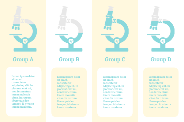 Laboratory template: Comparison Of Experiments  (Created by InfoChart's Laboratory maker)