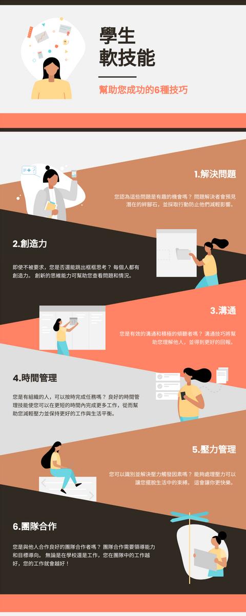 信息圖表 template: 學生的軟技能信息圖 (Created by InfoART's 信息圖表 maker)
