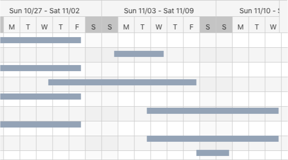 Online Marketing (Gantt Chart Example)