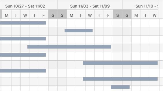Gantt Chart template: Online Marketing (Created by Diagrams's Gantt Chart maker)