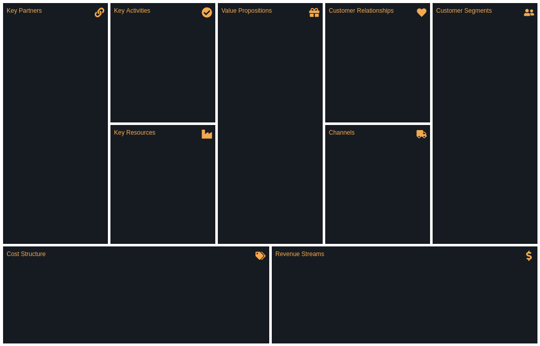 Business Model Canvas template: Traveling (Created by Diagrams's Business Model Canvas maker)