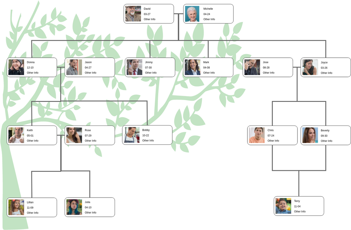 Jones Family Tree (Family Tree Example)