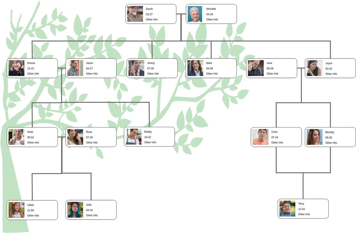 Family Tree template: Jones Family Tree (Created by Diagrams's Family Tree maker)