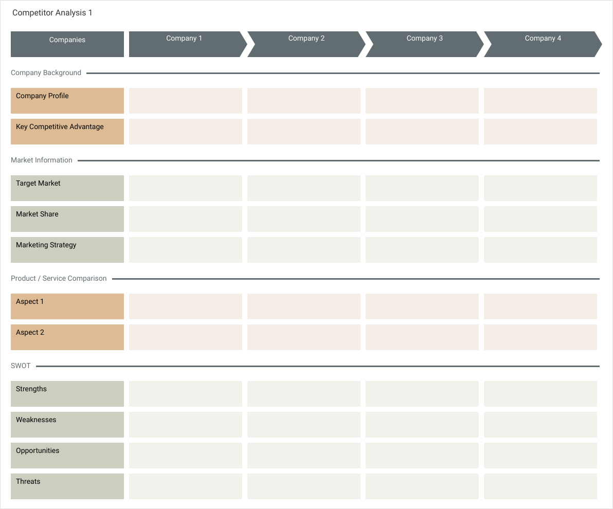 Competitor Analysis template: Competitor Analysis 1 (Created by Diagrams's Competitor Analysis maker)