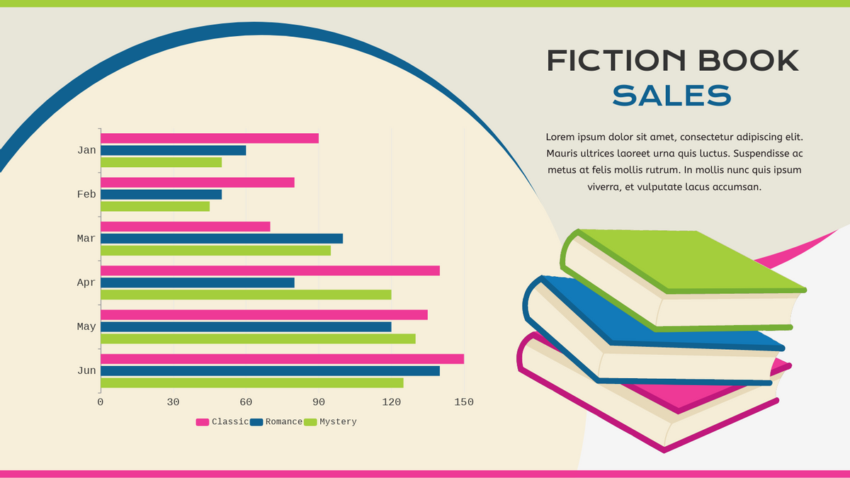 Grouped Bar Chart template: Fiction Book Sale Grouped Bar Chart (Created by Chart's Grouped Bar Chart maker)