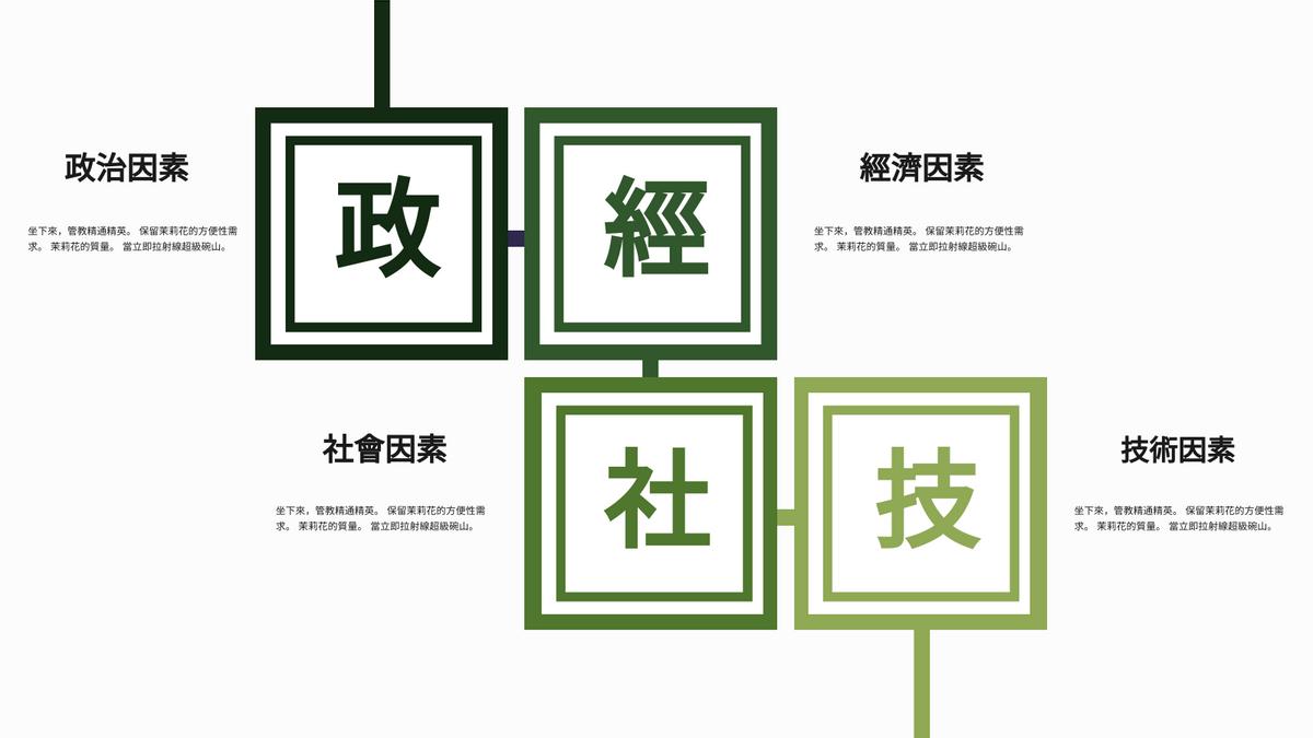 PEST 分析 template: 政經社技圖表模板7 (Created by InfoART's PEST 分析 maker)