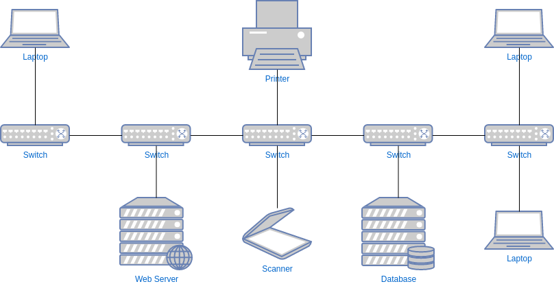 Server Network Diagram Template (Network Diagram Example)