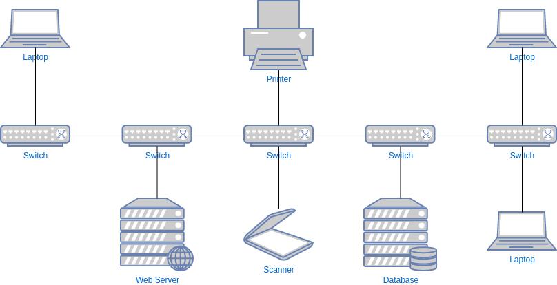 網絡圖 template: Server Network Diagram Template (Created by Diagrams's 網絡圖 maker)