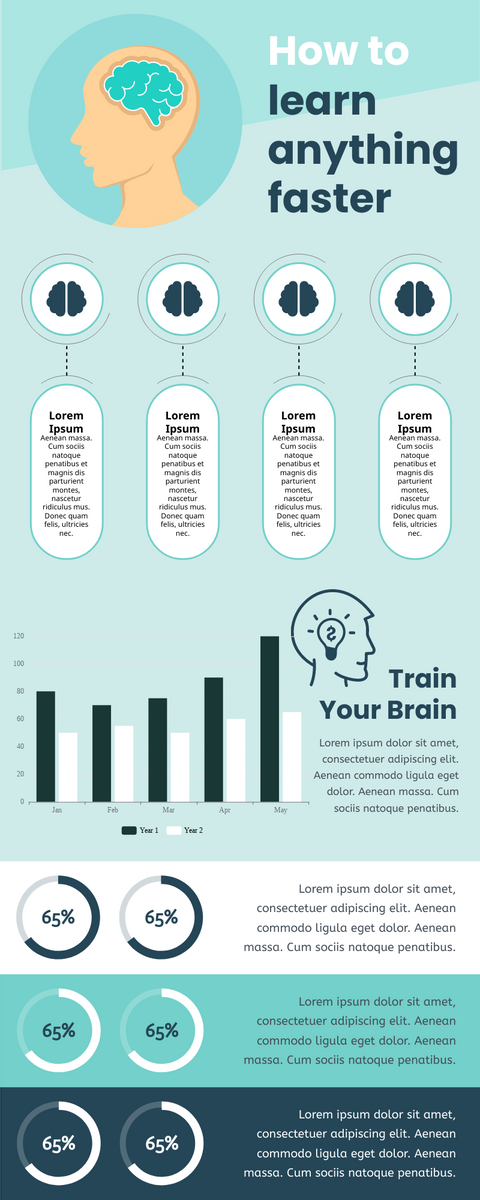 Infographic template: How To Learn Anything Faster Infographic (Created by InfoART's Infographic maker)