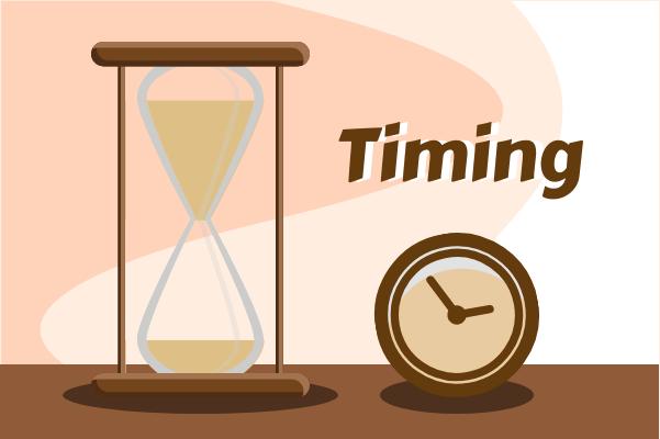 Progress template: Timing (Created by InfoChart's Progress maker)