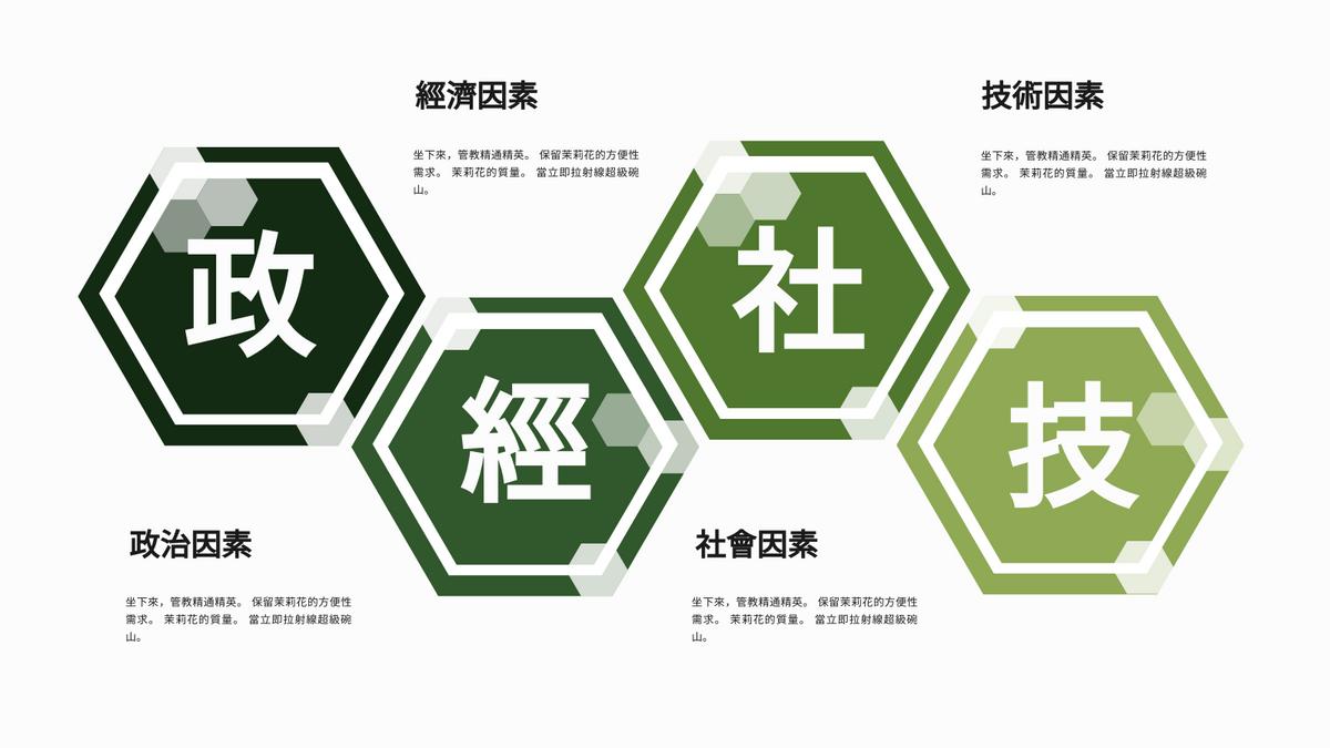 PEST 分析 template: 政經社技圖表模板4 (Created by InfoART's PEST 分析 maker)