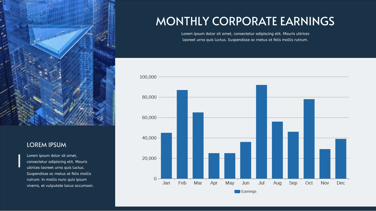Column Chart template: Monthly Corporate Earnings Column Chart (Created by Chart's Column Chart maker)
