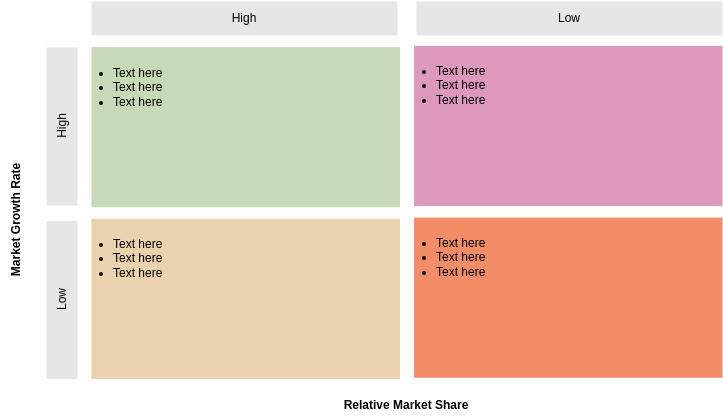 BCG Model Template (BCG Matrix Example)