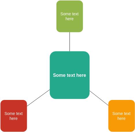Cycle Block Diagram template: Radial Cluster (Created by Diagrams's Cycle Block Diagram maker)