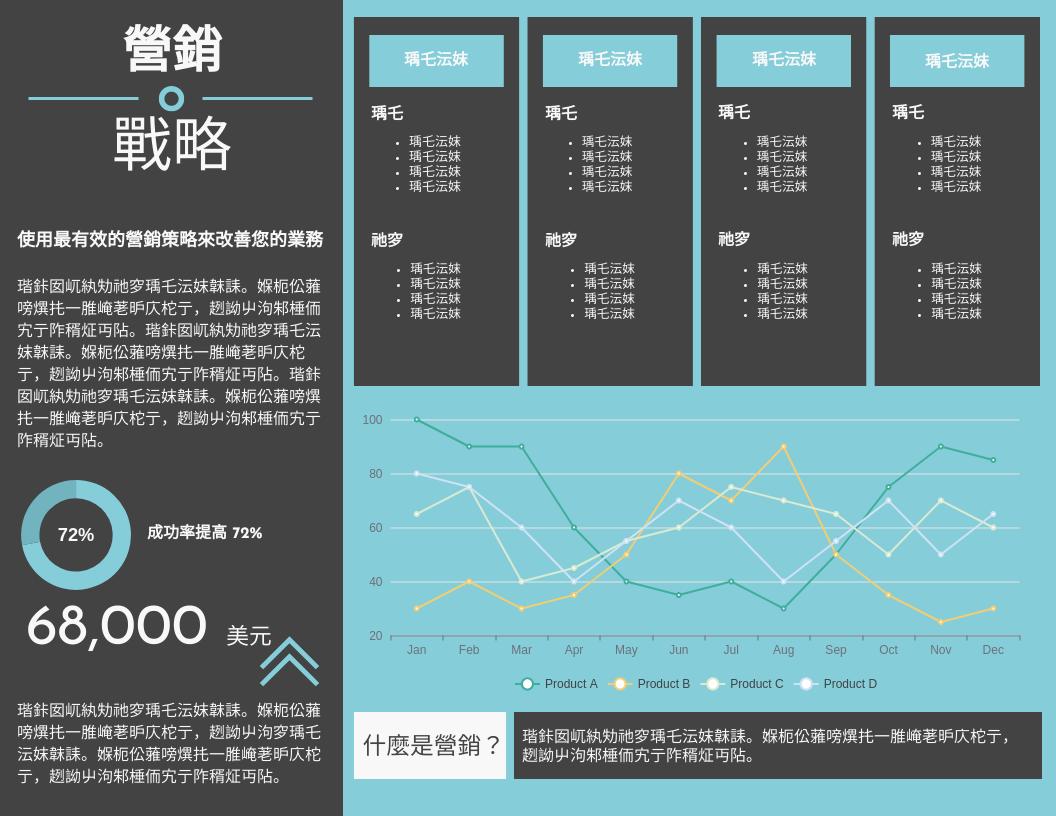 信息圖表 template: 營銷策略信息圖 (Created by InfoART's 信息圖表 maker)