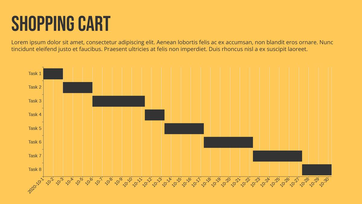 Gantt Chart template: Trendy Gantt Chart (Created by Chart's Gantt Chart maker)